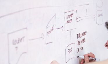 How Process Mapping Can Increase Your Profits